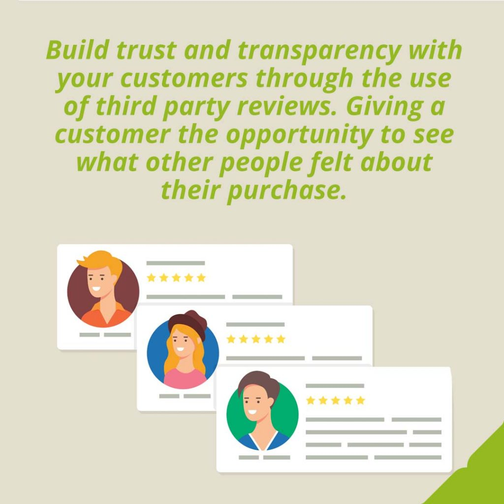 Third Party Reviews