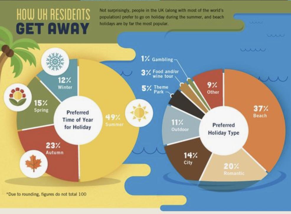 employee holiday entitlement